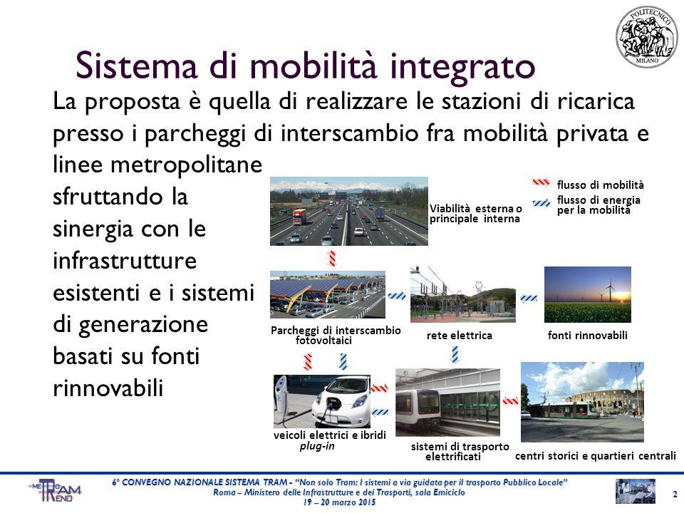 Sistema di mobilità integrato