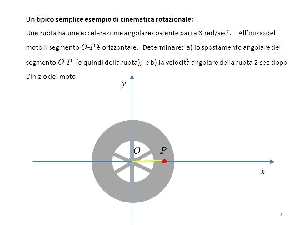 y O P x Un tipico semplice esempio di cinematica rotazionale: