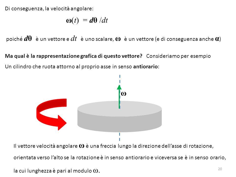 ω(t) = dθ /dt ω Di conseguenza, la velocità angolare: