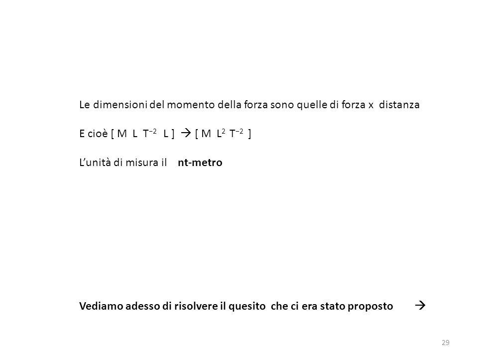 Le dimensioni del momento della forza sono quelle di forza x distanza