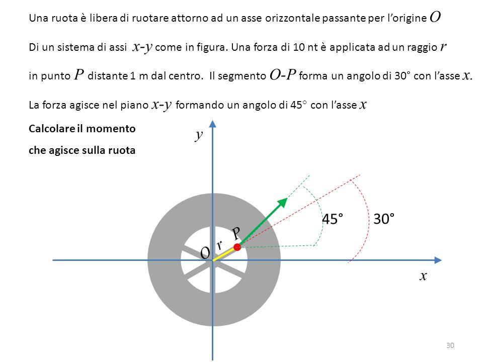 Una ruota è libera di ruotare attorno ad un asse orizzontale passante per l'origine O