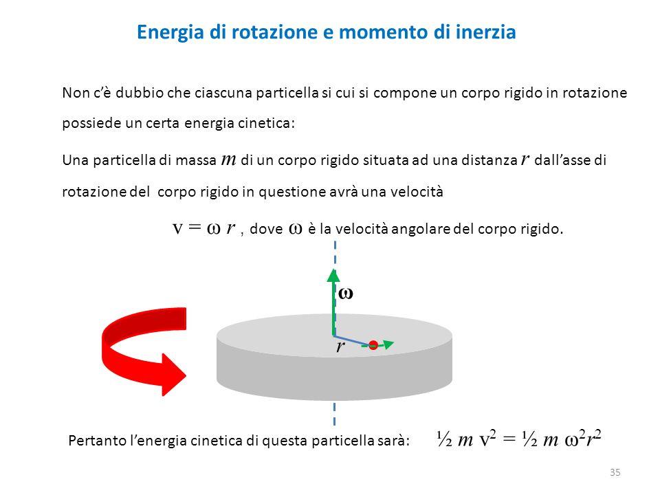 Energia di rotazione e momento di inerzia