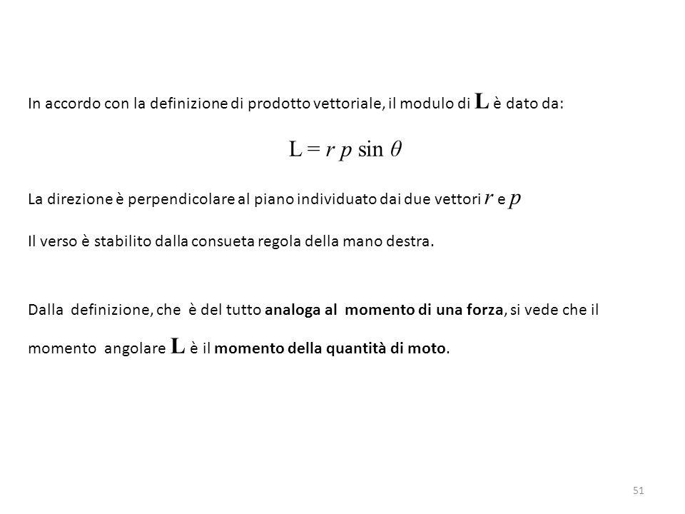 In accordo con la definizione di prodotto vettoriale, il modulo di L è dato da: