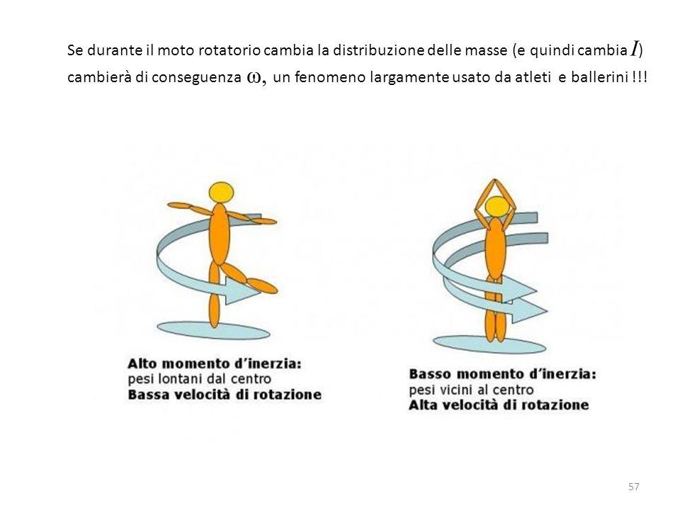 Se durante il moto rotatorio cambia la distribuzione delle masse (e quindi cambia I)
