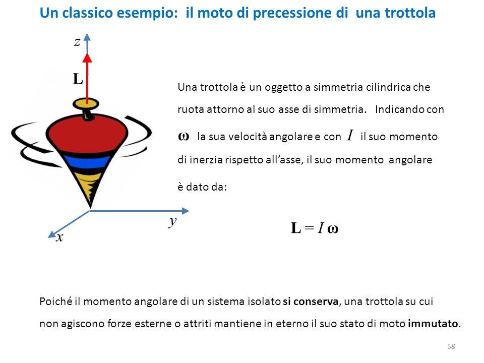 Un classico esempio: il moto di precessione di una trottola