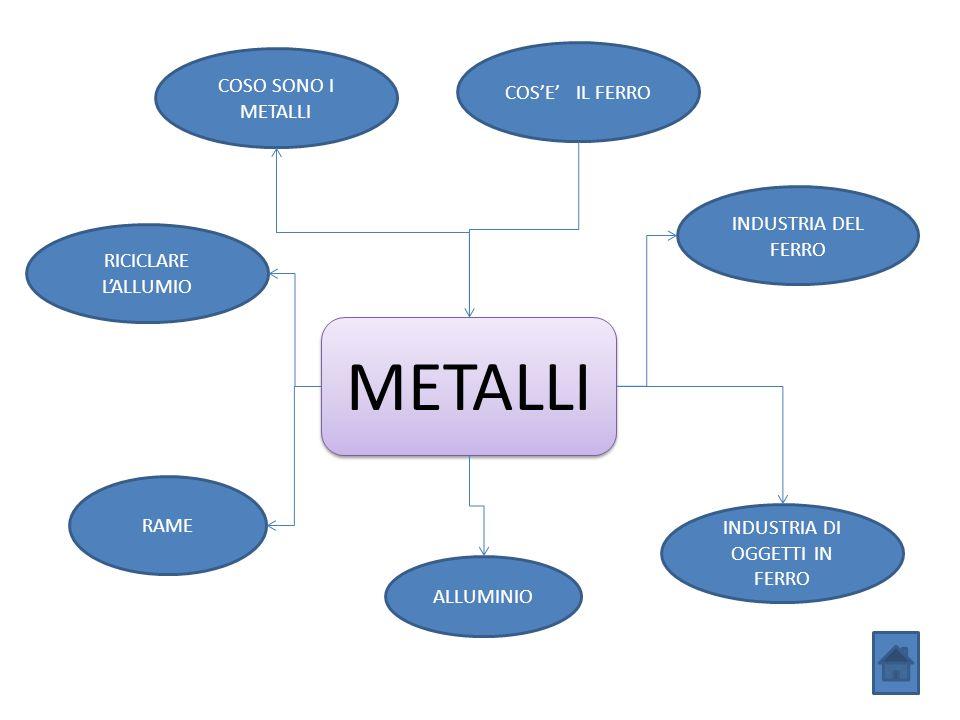 Tecnologia i anno tessuti legno carta ceramica nuovi materiali metalli ppt scaricare - Oggetti di metallo in casa ...