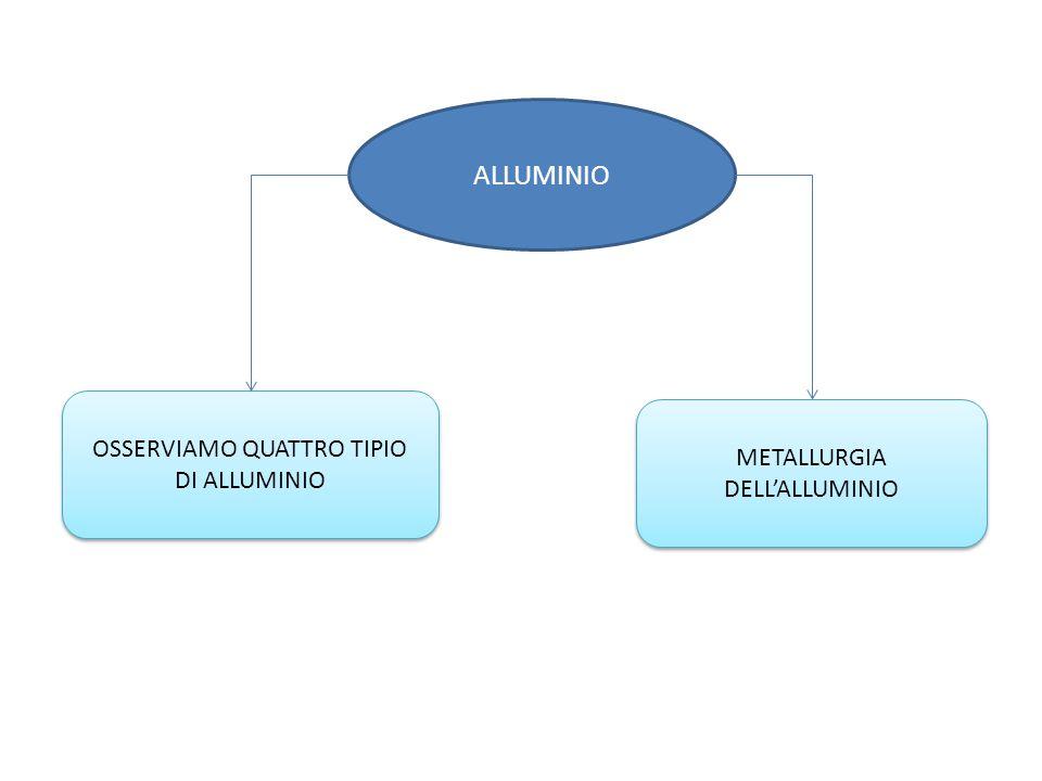 ALLUMINIO OSSERVIAMO QUATTRO TIPIO DI ALLUMINIO