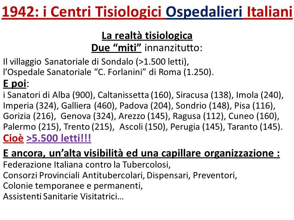 1942: i Centri Tisiologici Ospedalieri Italiani