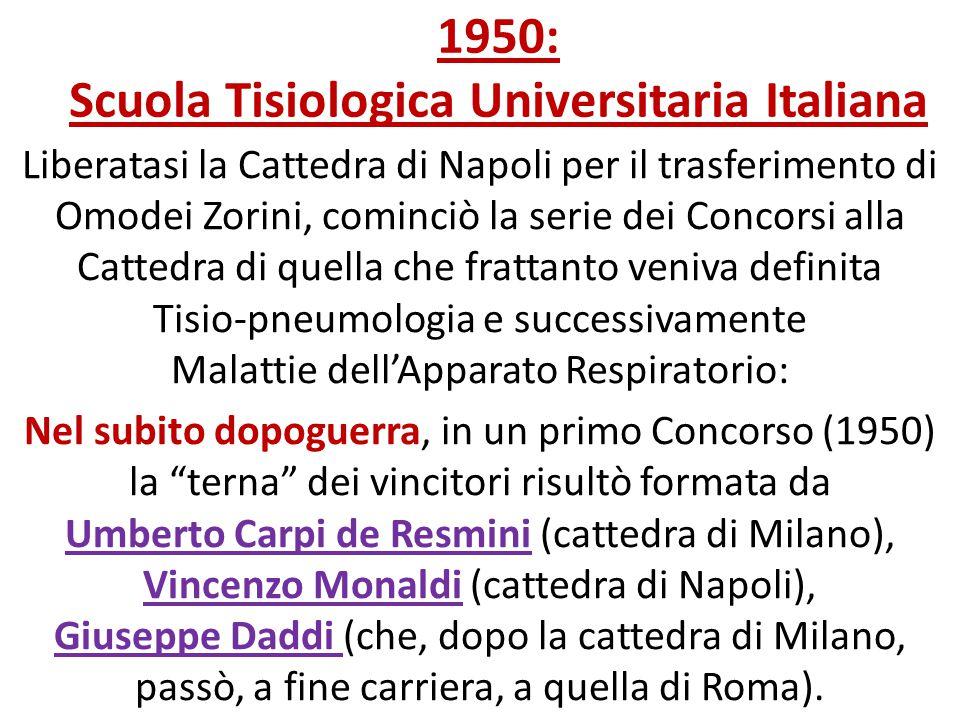 1950: Scuola Tisiologica Universitaria Italiana