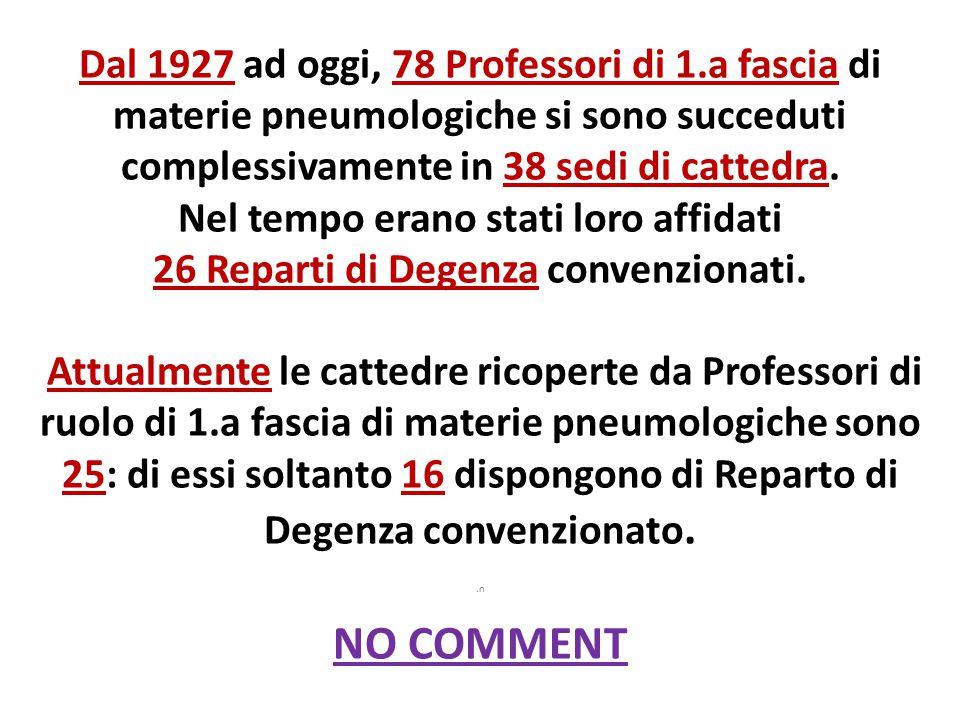 Dal 1927 ad oggi, 78 Professori di 1