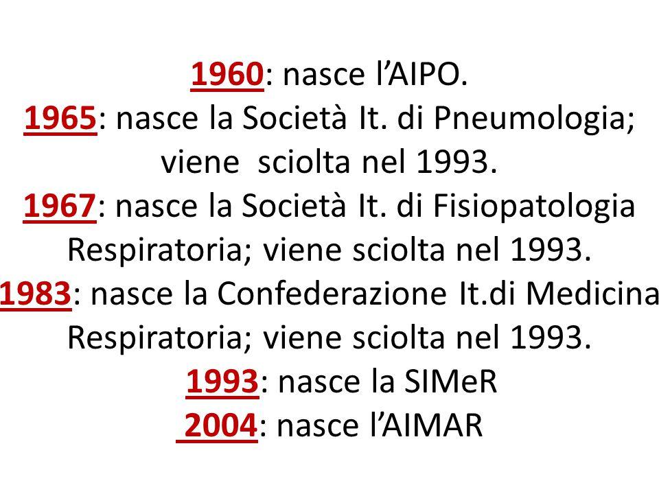 1960: nasce l'AIPO. 1965: nasce la Società It