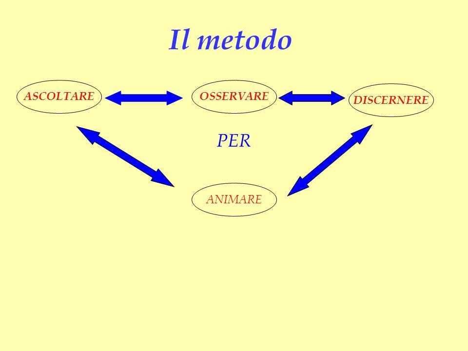 Il metodo ASCOLTARE OSSERVARE DISCERNERE PER ANIMARE 7 7