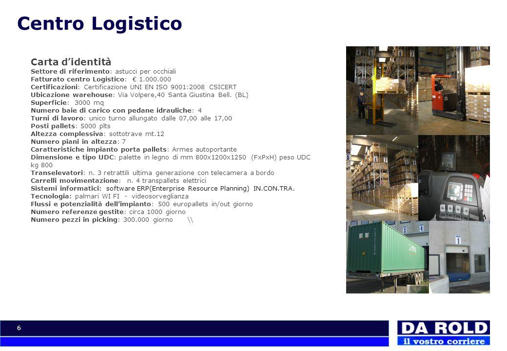Centro Logistico Carta d'identità