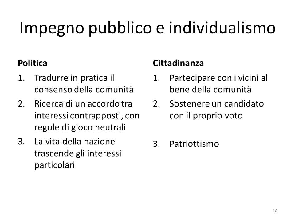 Impegno pubblico e individualismo