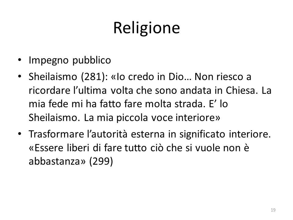 Religione Impegno pubblico