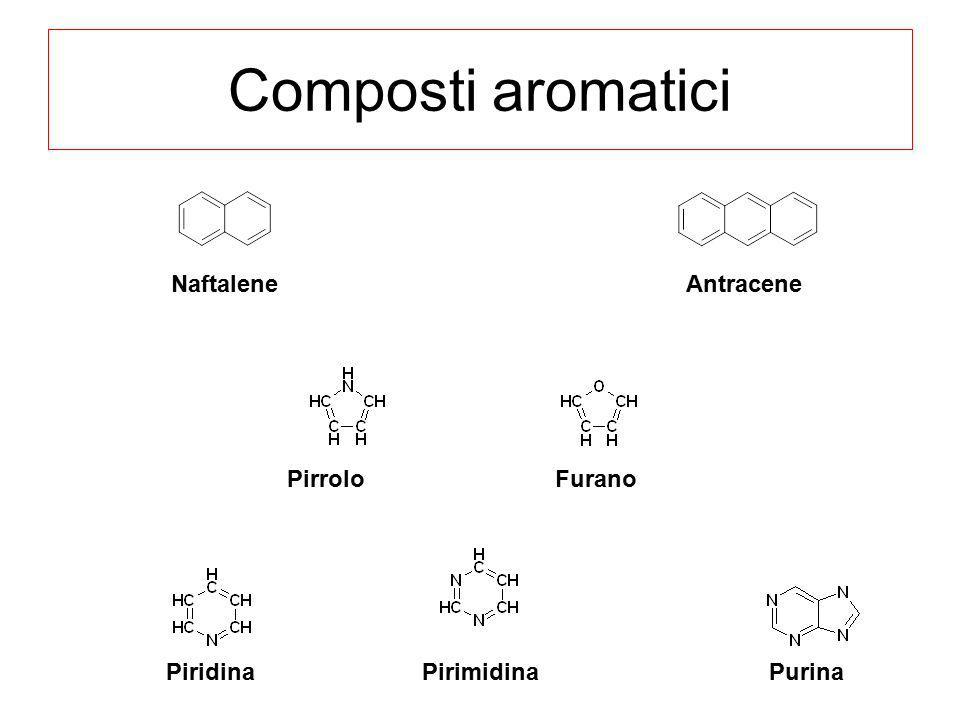 Composti aromatici Naftalene Antracene Pirrolo Furano Piridina