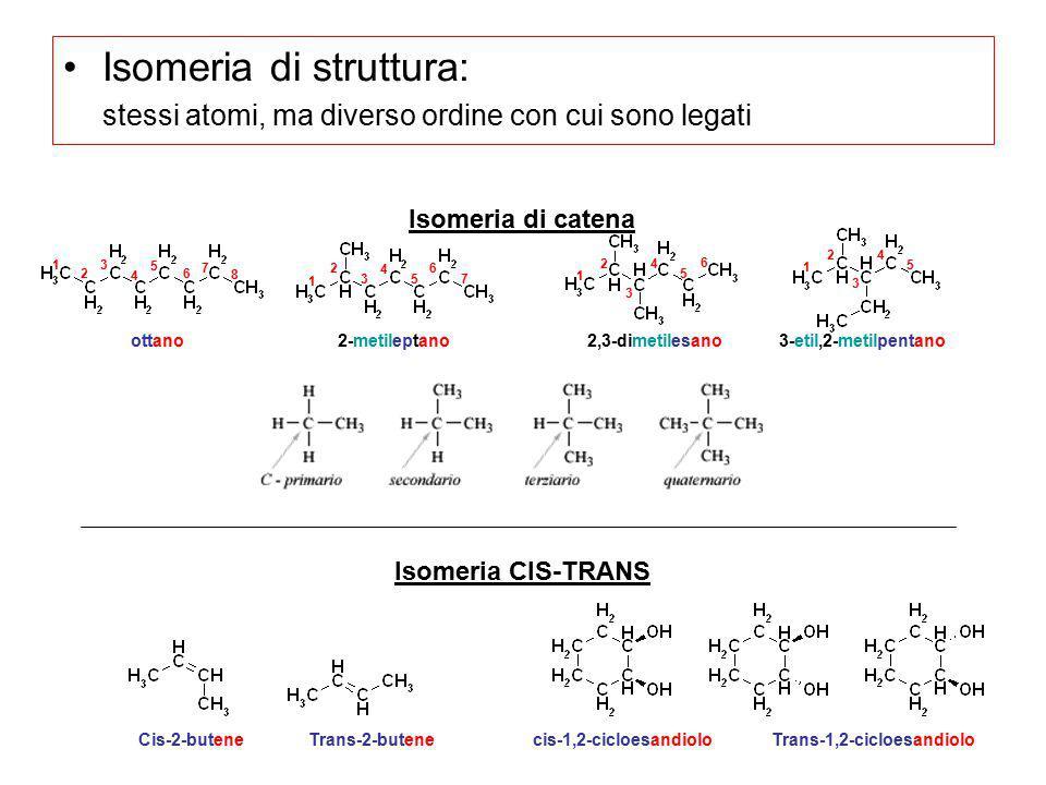 Isomeria di struttura: