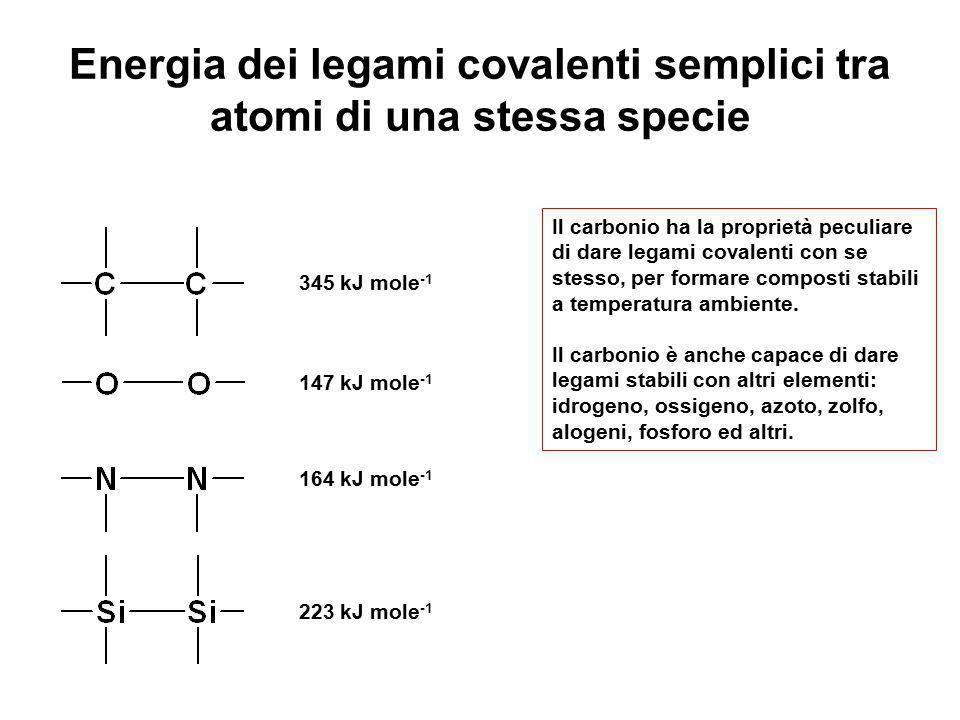 Energia dei legami covalenti semplici tra atomi di una stessa specie