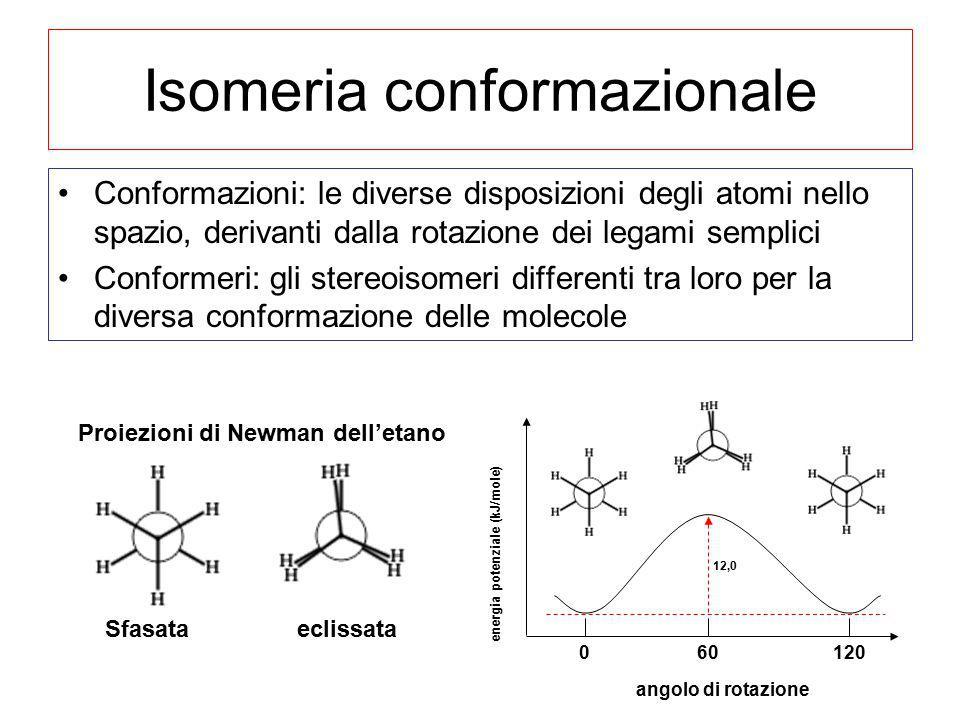 Isomeria conformazionale