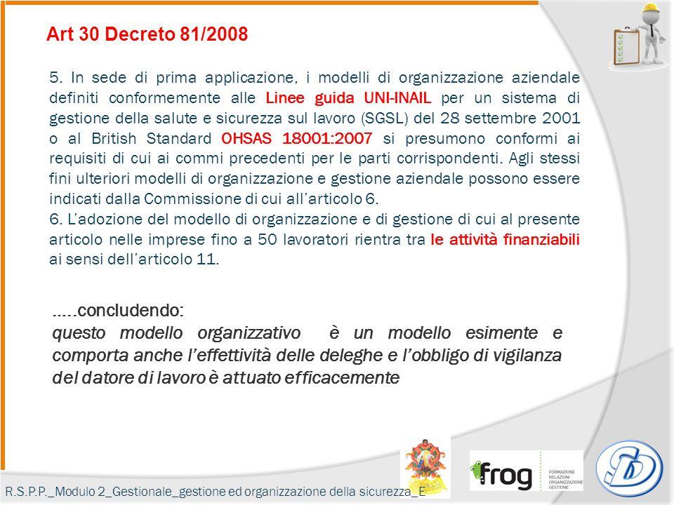 Art 30 Decreto 81/2008 …..concludendo:
