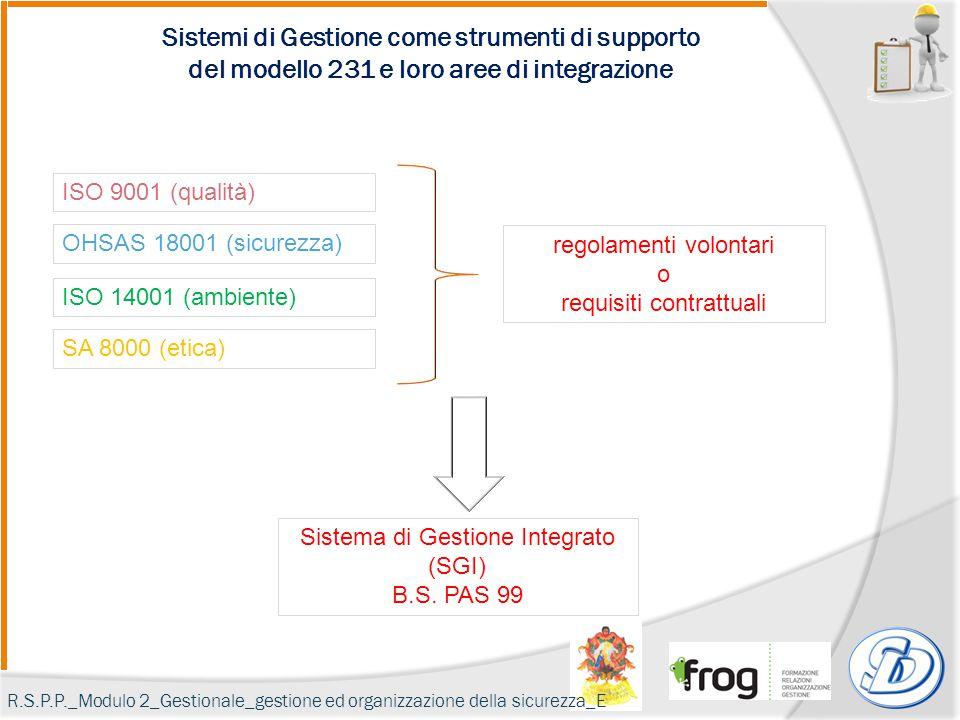 Sistemi di Gestione come strumenti di supporto