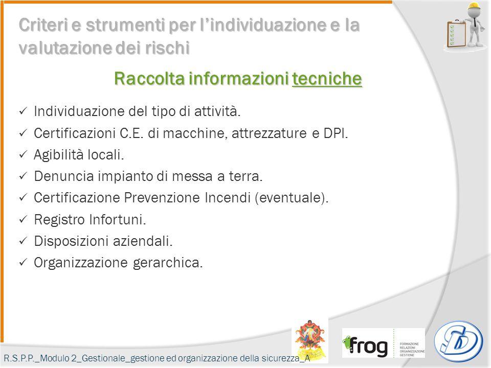 Raccolta informazioni tecniche