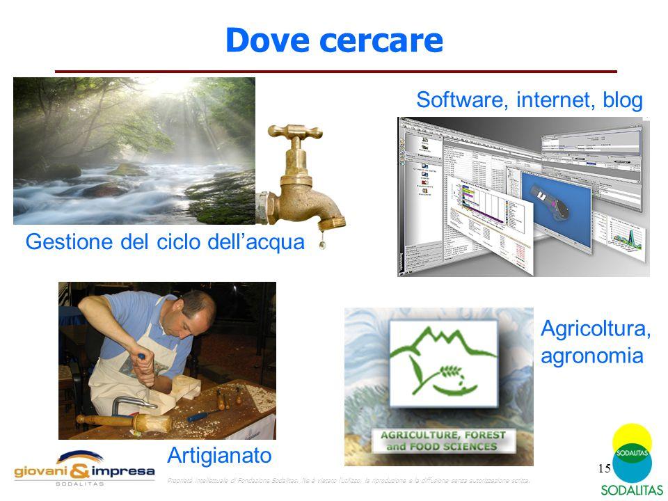 Dove cercare Software, internet, blog Gestione del ciclo dell'acqua