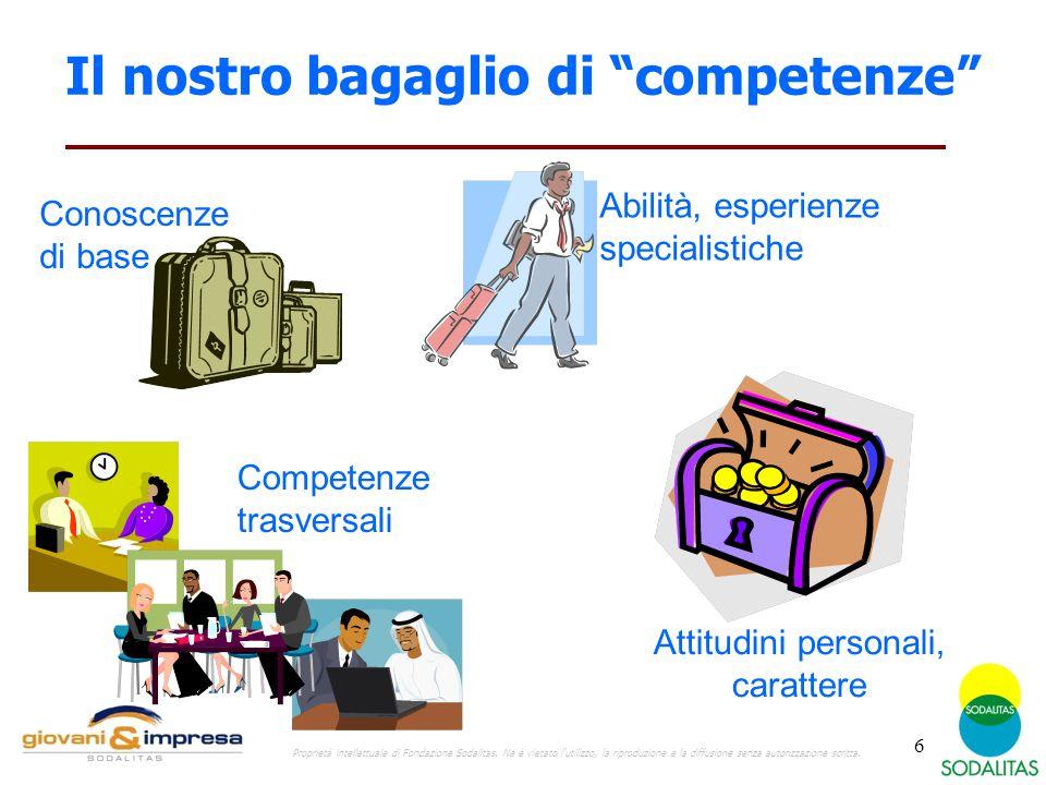 Il nostro bagaglio di competenze