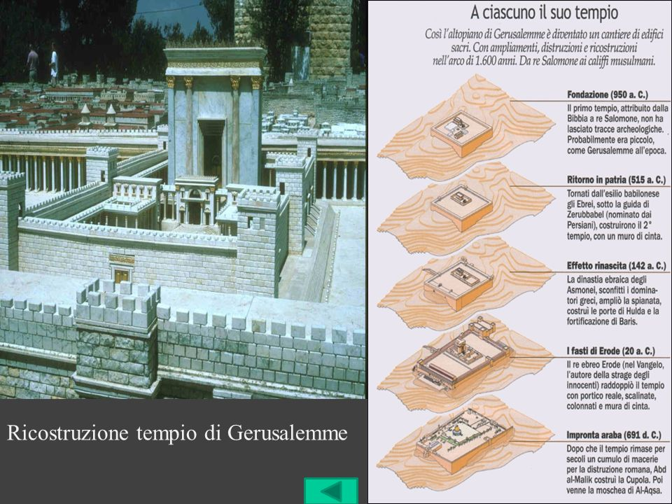 Ricostruzione tempio di Gerusalemme
