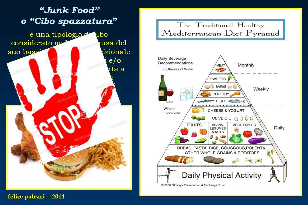 Junk Food o Cibo spazzatura è una tipologia di cibo