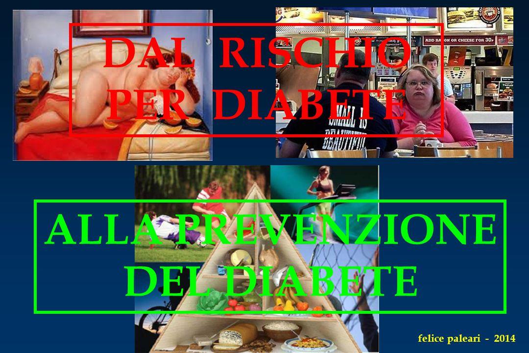 DAL RISCHIO PER DIABETE ALLA PREVENZIONE DEL DIABETE