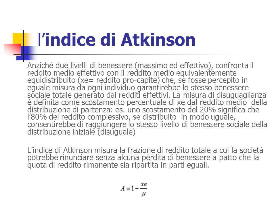 l'indice di Atkinson