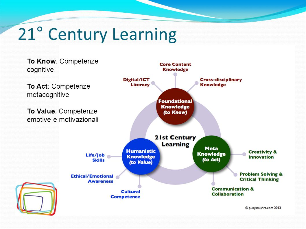 21° Century Learning To Know: Competenze cognitive