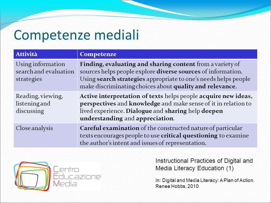 Competenze mediali Attività Competenze