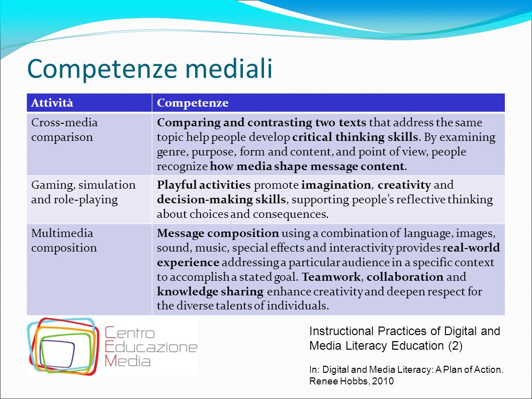 Competenze mediali Attività Competenze Cross-media comparison