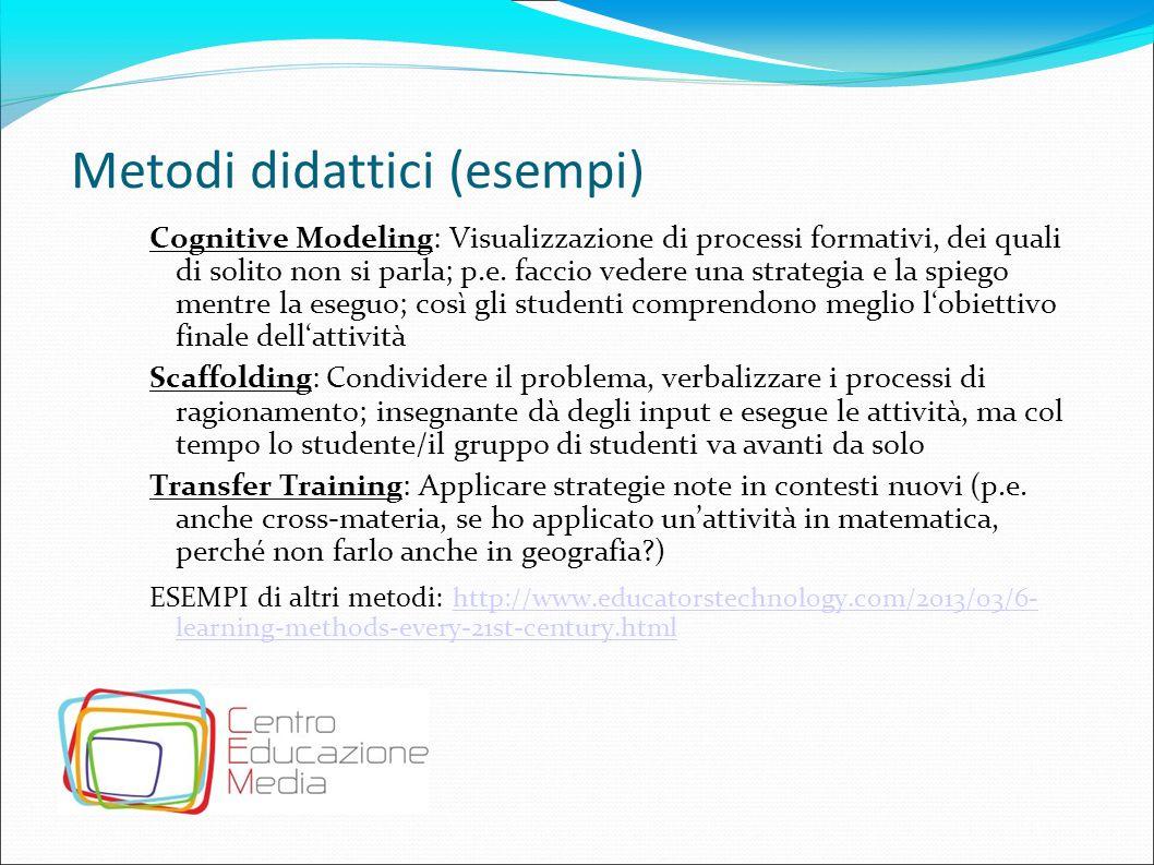 Metodi didattici (esempi)