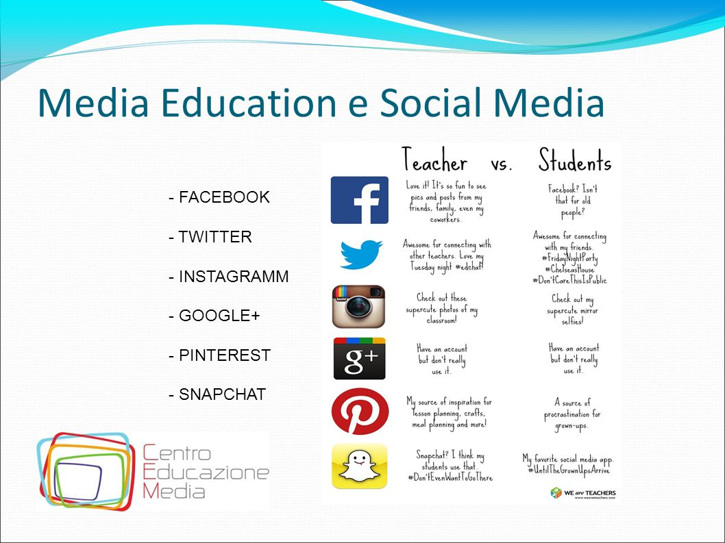 Media Education e Social Media
