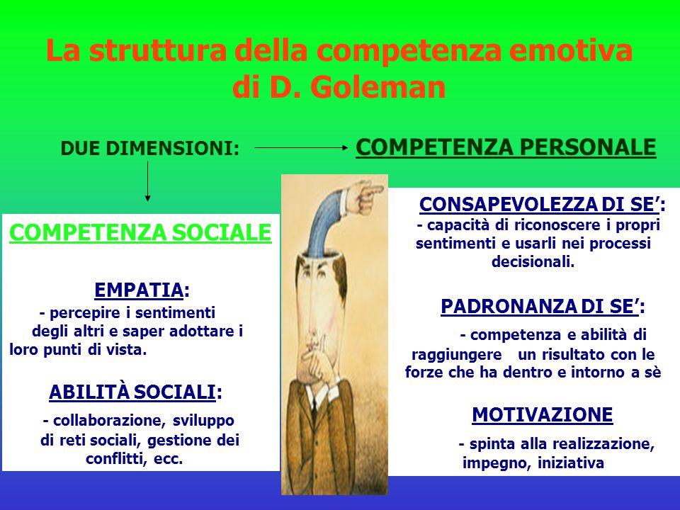 La struttura della competenza emotiva di D. Goleman