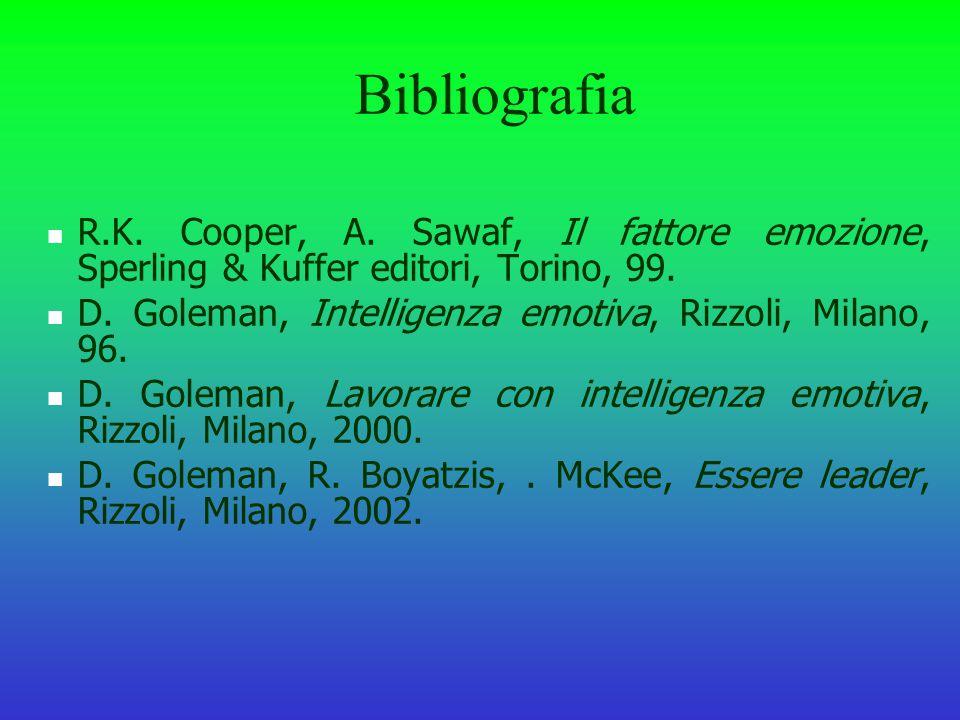 Bibliografia R.K. Cooper, A. Sawaf, Il fattore emozione, Sperling & Kuffer editori, Torino, 99.
