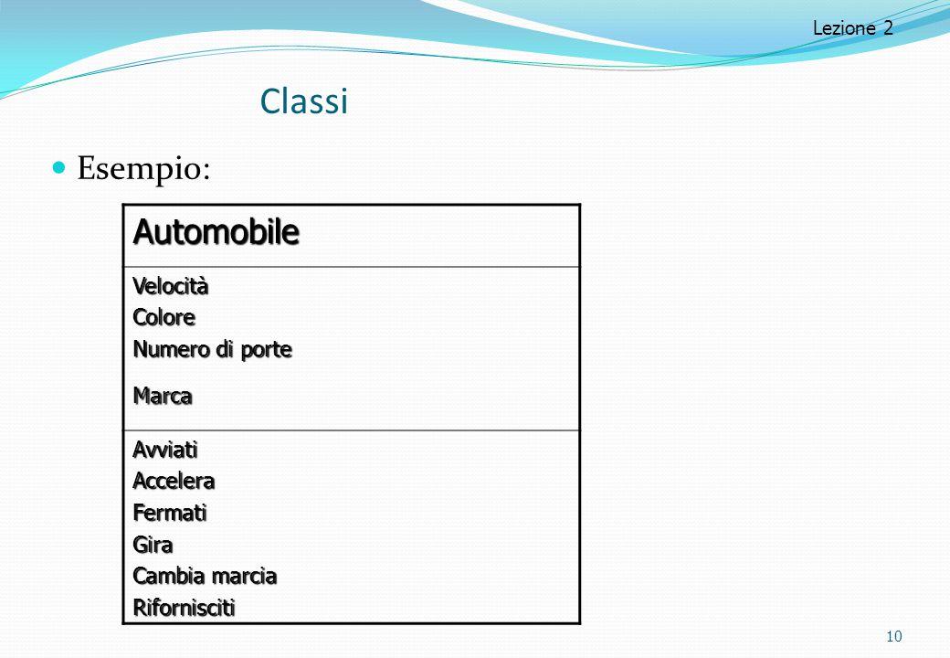 Classi Automobile Esempio: Velocità Colore Numero di porte Marca