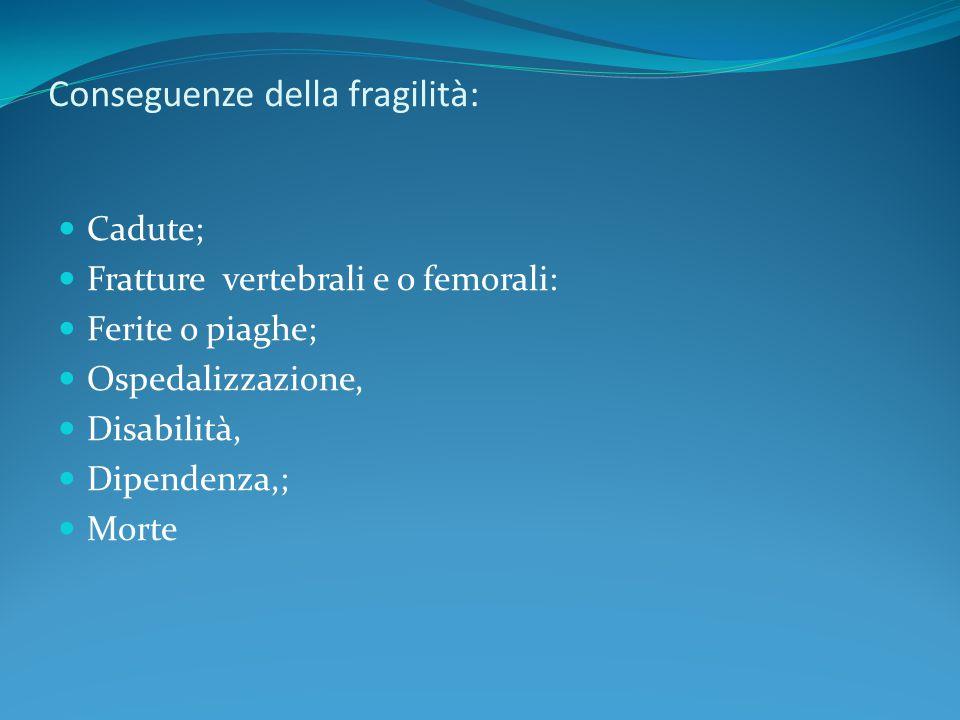 Conseguenze della fragilità: