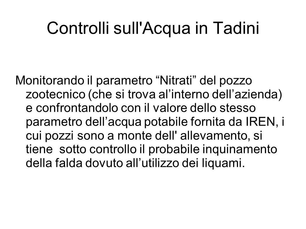 Controlli sull Acqua in Tadini
