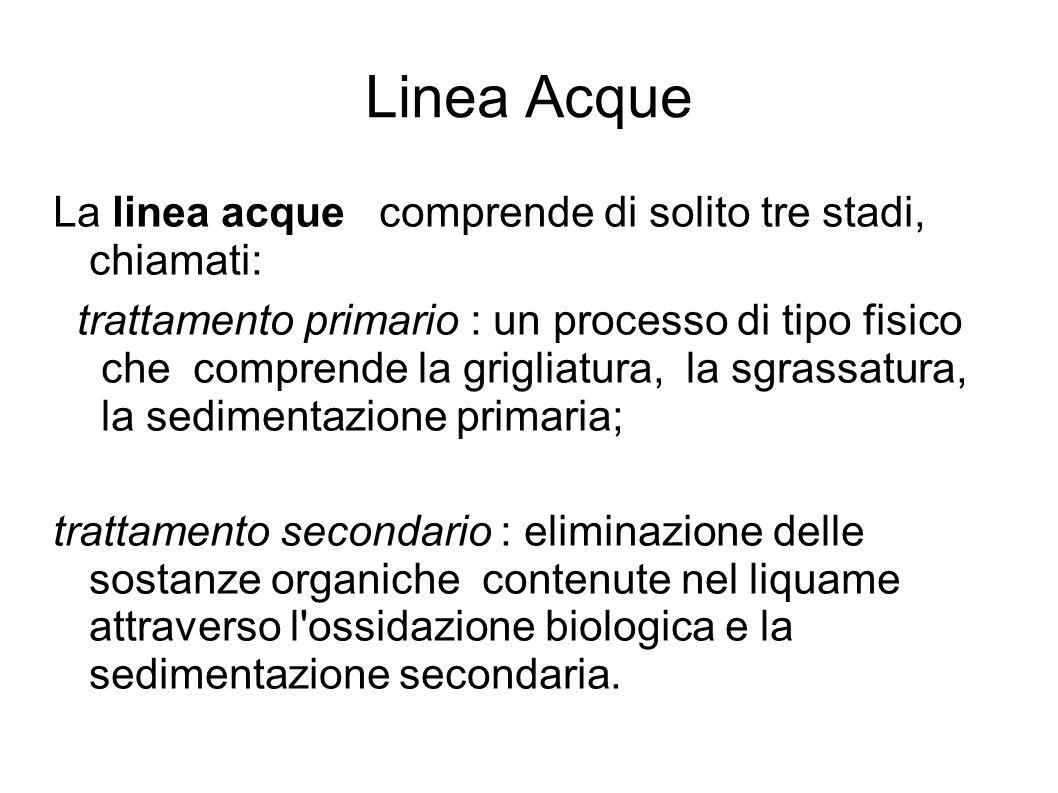 Linea Acque La linea acque comprende di solito tre stadi, chiamati: