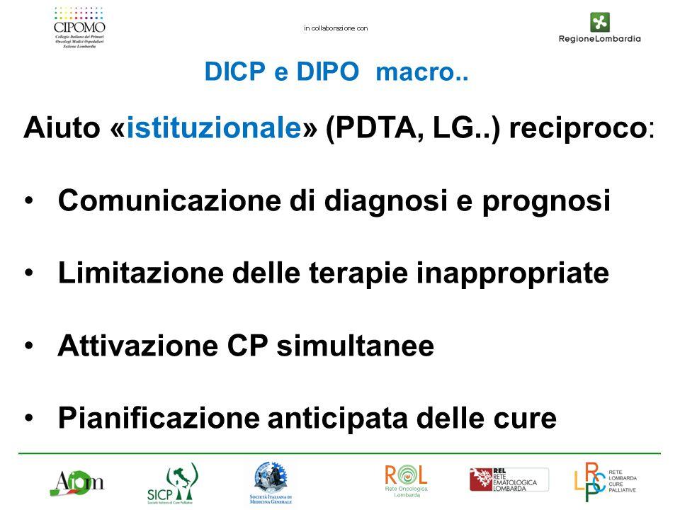 Aiuto «istituzionale» (PDTA, LG..) reciproco: