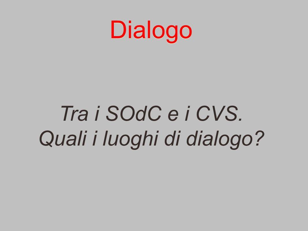 Quali i luoghi di dialogo