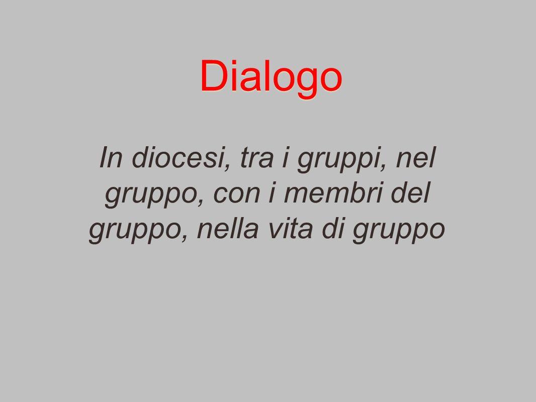 Dialogo In diocesi, tra i gruppi, nel gruppo, con i membri del gruppo, nella vita di gruppo
