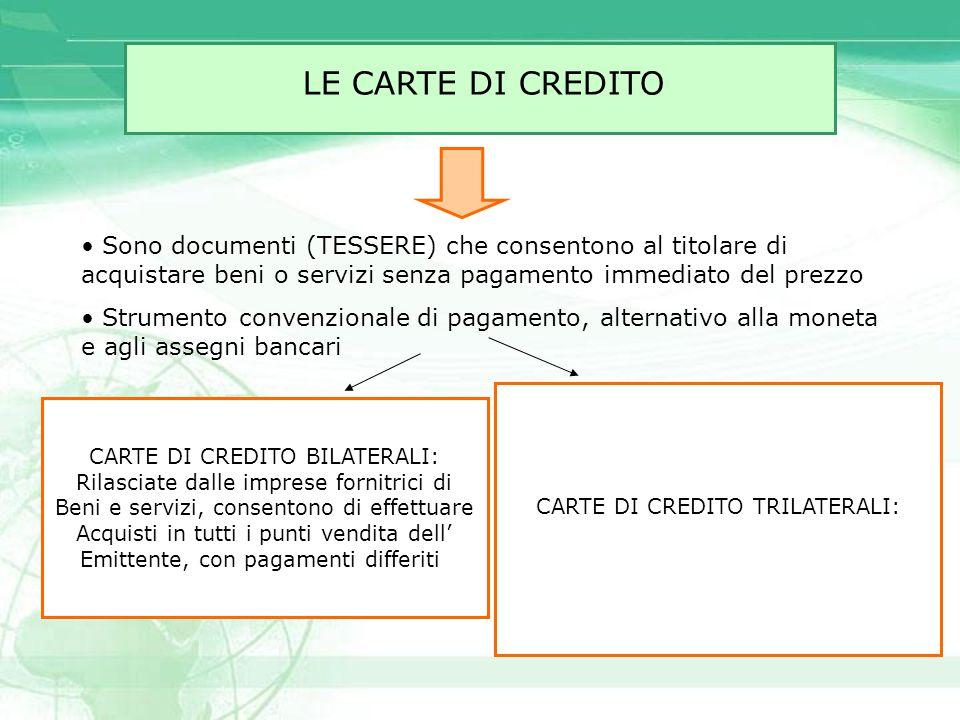 LE CARTE DI CREDITO Sono documenti (TESSERE) che consentono al titolare di acquistare beni o servizi senza pagamento immediato del prezzo.