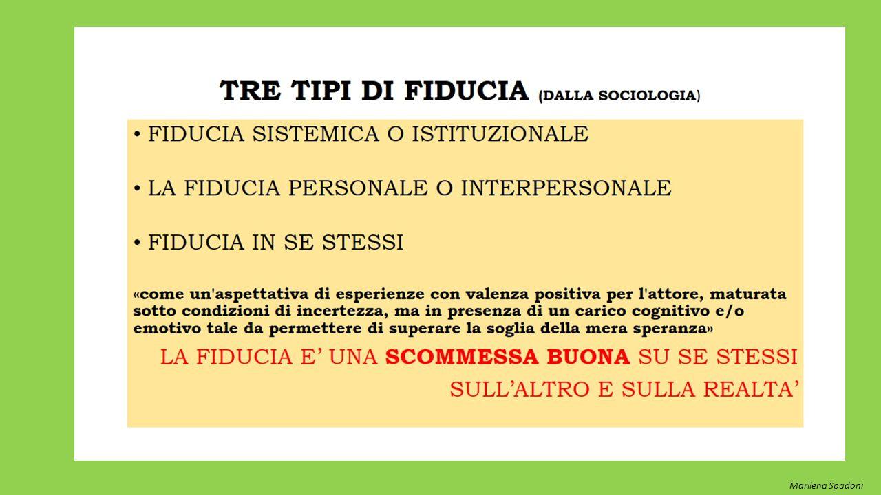 TRE TIPI DI FIDUCIA (DALLA SOCIOLOGIA)
