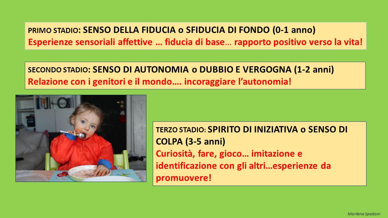 Relazione con i genitori e il mondo…. incoraggiare l'autonomia!