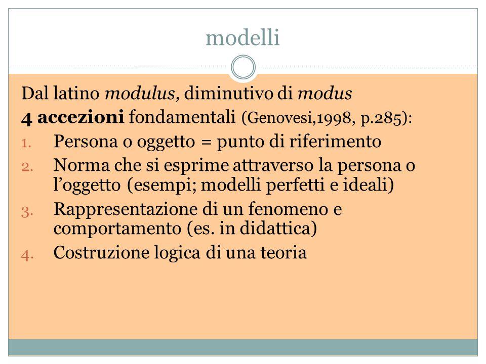 modelli Dal latino modulus, diminutivo di modus